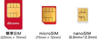 SIMサイズ
