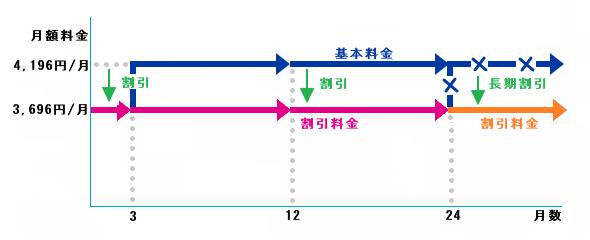 UQWiMAX図1