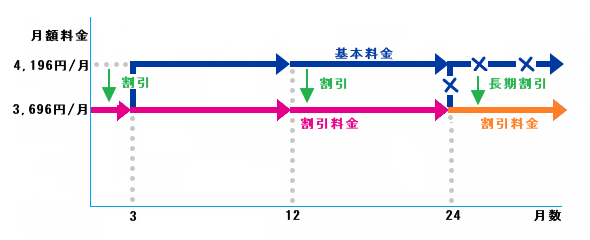 UQWiMAX図2