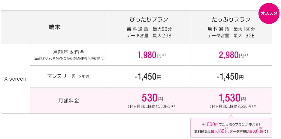 LG X screen UQモバイル 一括