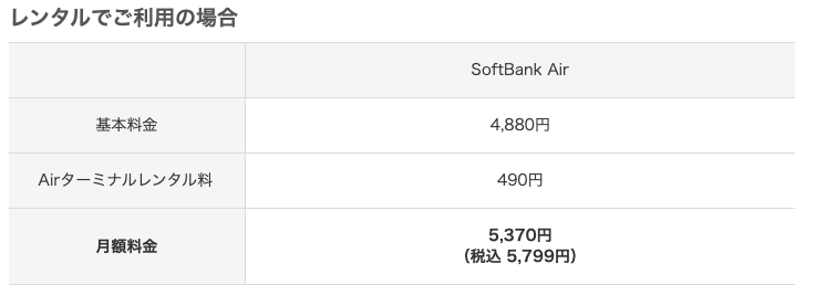 ソフトバンクの置くだけWi-Fiの月額料金