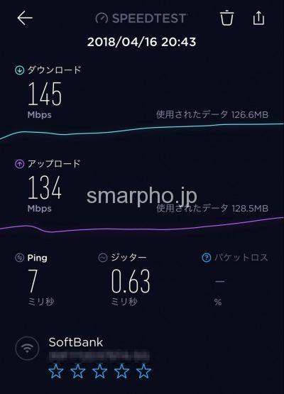 SoftBank光の通信速度