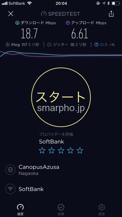 PocketWiFiの通信速度