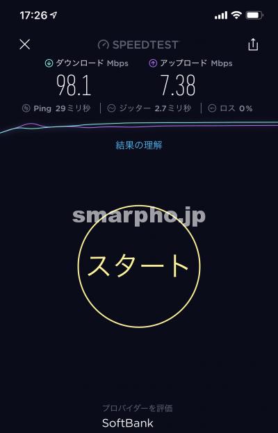 SoftBank Airの夕方の通信速度