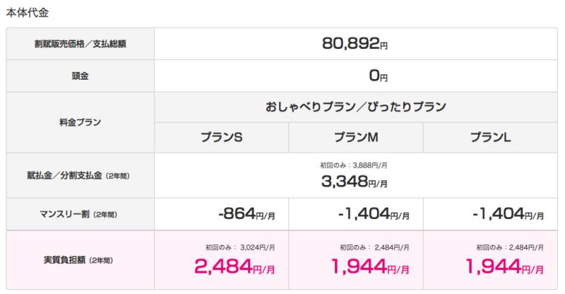 UQモバイル iPhone7 128GB料金