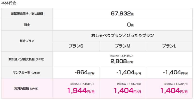 UQモバイル iPhone7 32GB料金