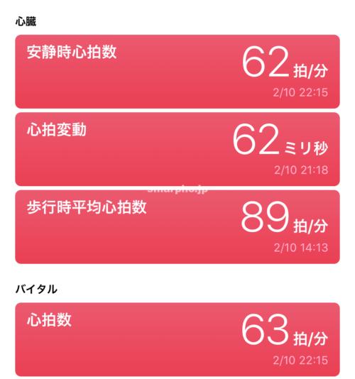 AppleWatch4_心拍数