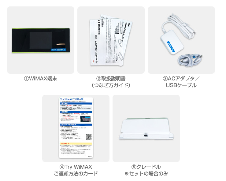 Try WiMAX 返却