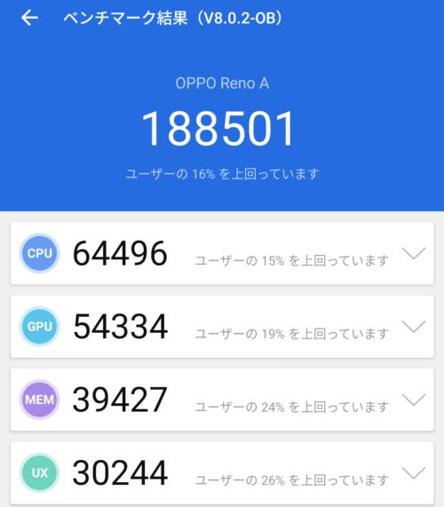 RenoA_ベンチマークテスト