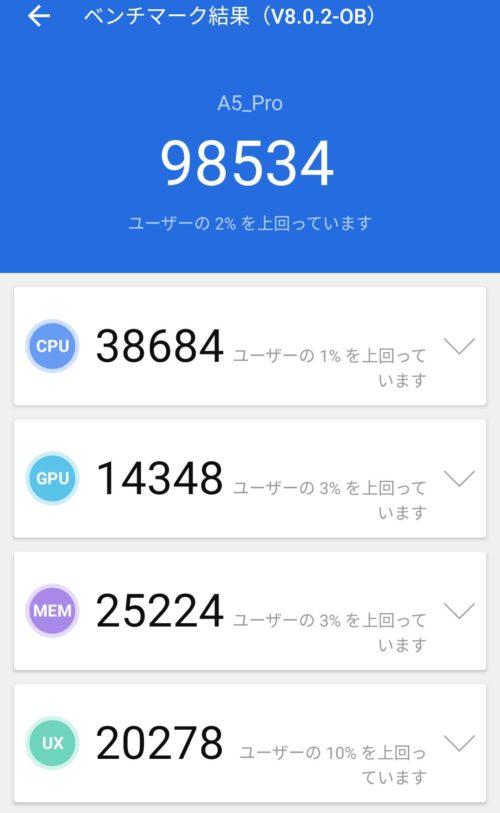 A5Pro_ベンチマークテスト