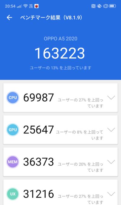 A52020_ベンチマークテスト
