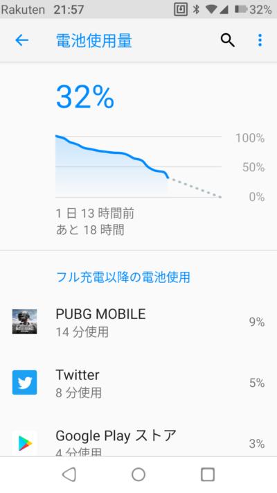 RakutenMini_バッテリー消費