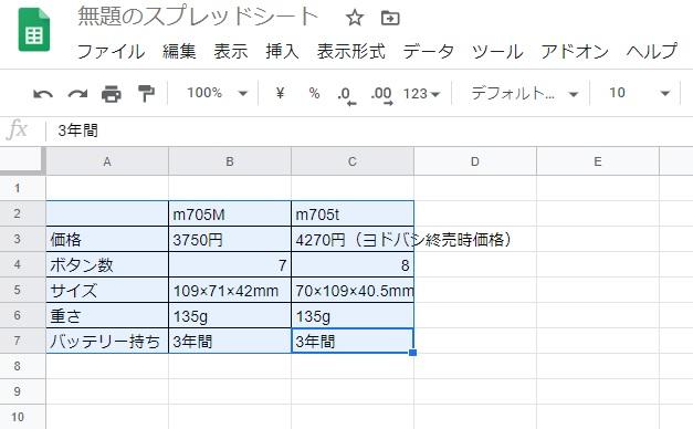 m705M_表コピー