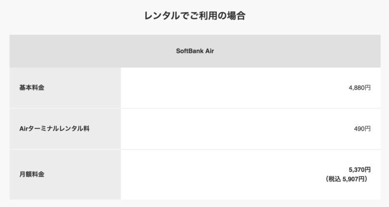 SOftBank Air レンタルでの月額料金