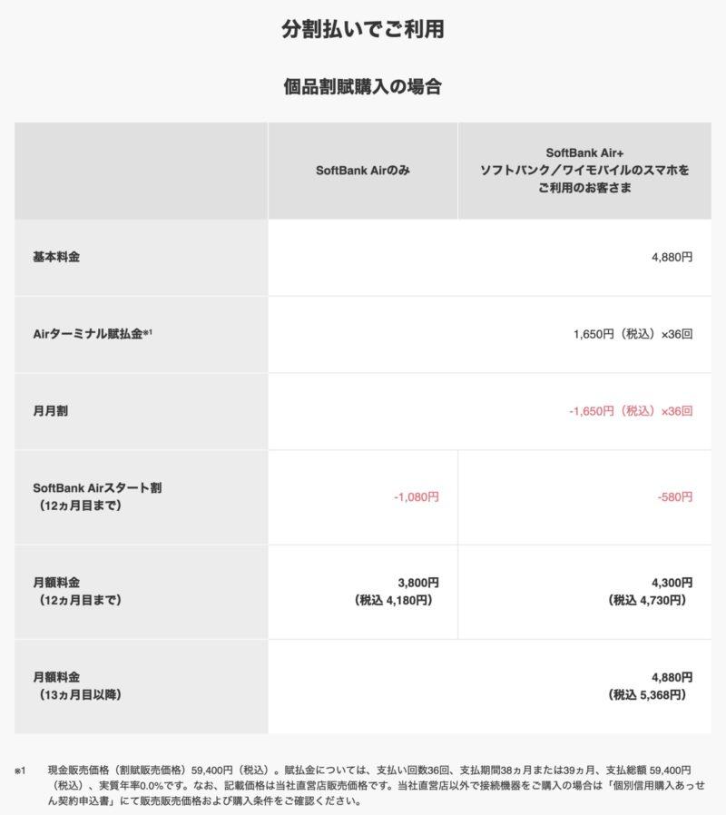 SoftBank Air購入の月額料金